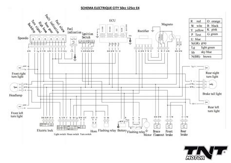 Honda Dax – Motorkit – Welcome on our Blog