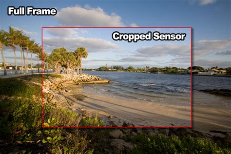 Full Frame Camera vs Cropped Sensor | HDR Photography by